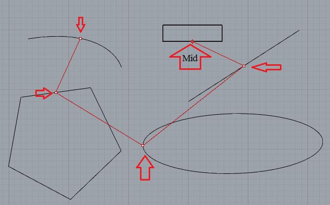 Bắt điểm chính giữa của một đường thẳng, đường cong hay đa giác