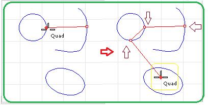 Bắt điểm xa nhất trên mặt phẳng vẽ phương ox hoặc oy của cung hay đường tròn nào đó