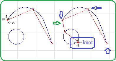 Điểm để tiếp xúc với một đường cong hay một bề mặt nào đó