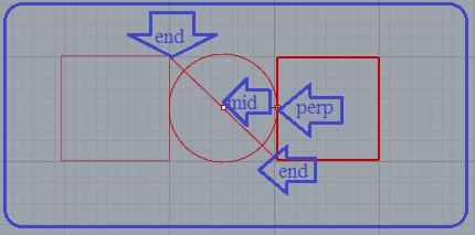 Vẽ một đường tròn giữa 2 hình vuông