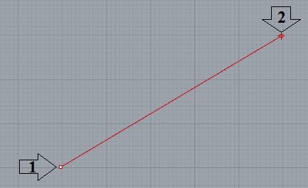 Vẽ đường thẳng tự do theo phương bất kỳ