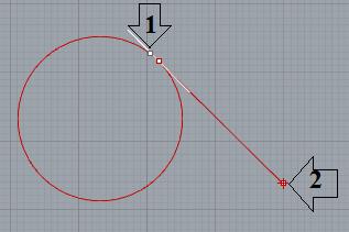 Đường thẳng tangent với 1 đường tròn