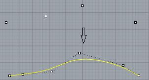 Vẽ đường cong thông qua các điểm