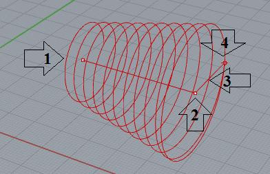 Vẽ lò xo có biên dạng không đồng nhất.