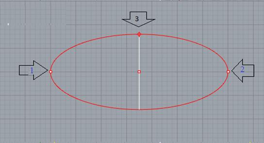Vẽ ellip khi biết đường kính 2 trục