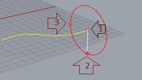 Vẽ ellip vuông góc với đường cong cho trước