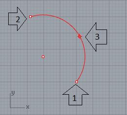 Ví dụ vẽ điểm đầu, điểm cuối và một điểm thuộc cung tròn