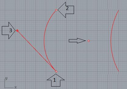 Vẽ cung khi biết điểm đầu ,cuối và hướng xác định cung tròn