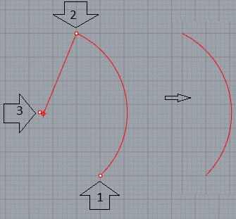 Thao tác vẽ cung tròn khi biết điểm đầu và điểm cuối và hướng xác định cung tròn