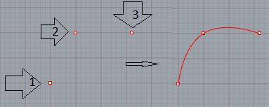 Thao tác lệnh vẽ cung tròn với các điểm cho trước