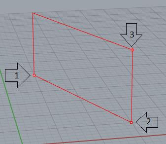 Thao tác tạo ra hình chữ nhật dọc theo mặt phẳng