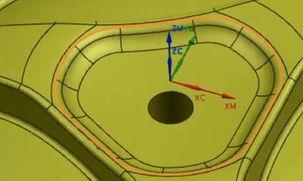 chu trình gia công tinh với chu trình Streamline