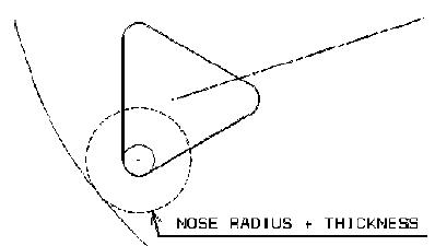 bán kính mũi dao ảo