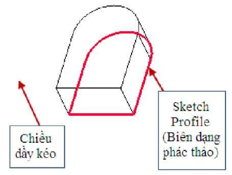 Minh họa cho lệnh Extrude
