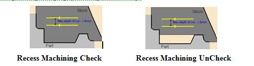 Minh họa Recess Machining