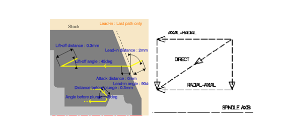 Parallel Contour Roughing