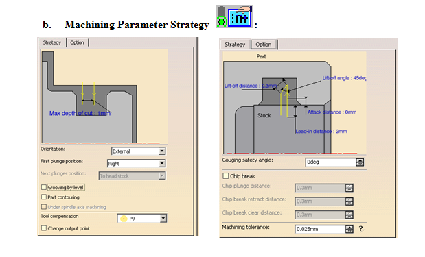 Machining Parameter Strategy