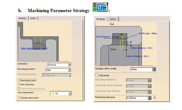 Machining Parameter Strategy