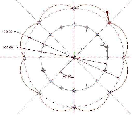 Vẽ thêm 8 cung tròn