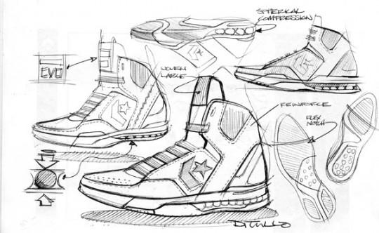 Phác thảo giày dép cơ bản