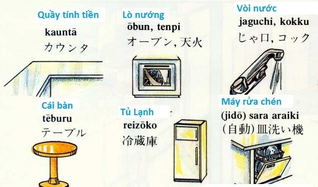hình ảnh minh họa từ vựng