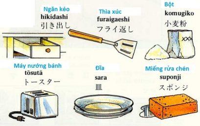Tự học tiếng Nhật kỹ thuật