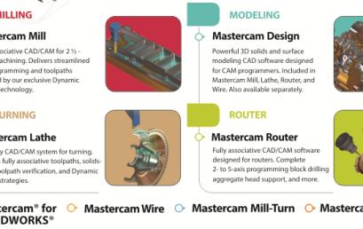 Chuyên đề Ứng dụng Mastercam trong gia công cơ khí