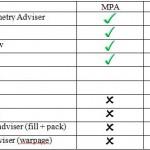 Moldflow trong phân tích khuôn mẫu