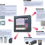 Tài liệu tổng hợp hướng dẫn về PLC