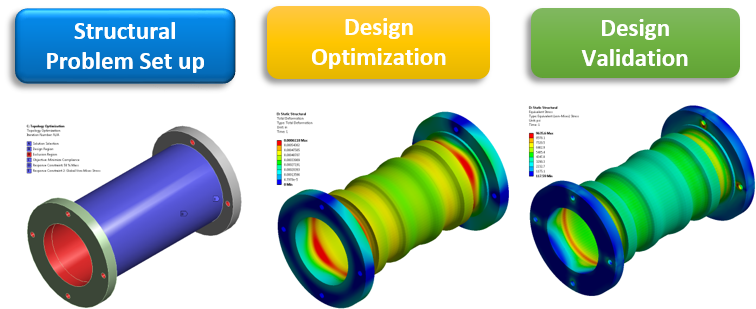 phan-tich-ansys