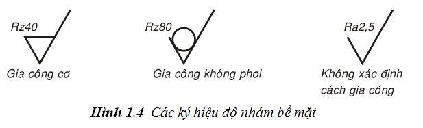 ban-ve-gia-cong-co-khi-bai52