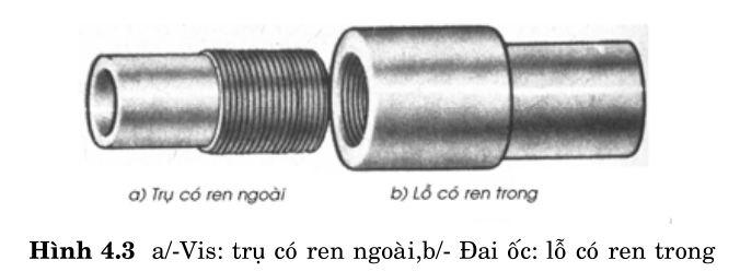 bulong-dai-oc3