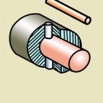 Vẽ cơ khí_Bài 33 : Cách dùng và thể hiện chốt truyền động trên bản vẽ cơ khí