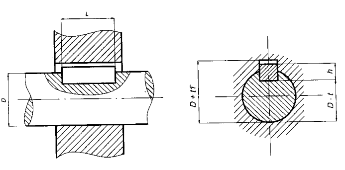 Vẽ cơ khí_Bài 29 : Ứng dụng và ghi kích thước Then vát