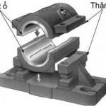 Vẽ cơ khí_Bài 36 : Cấu tạo và phân loại ổ trượt