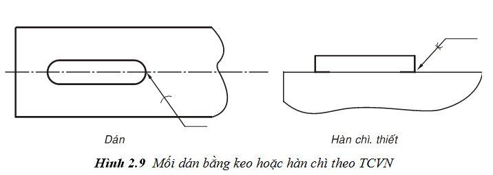 phuong-phap-dan1