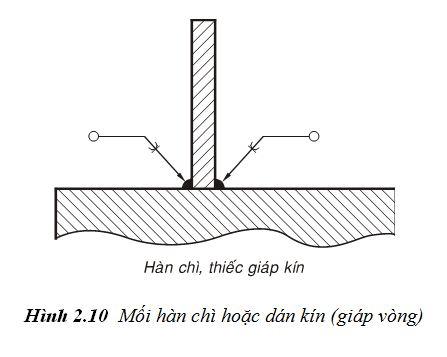 phuong-phap-dan2