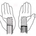 Vẽ cơ khí_Bài 19 : Cách dùng và phân biệt ren trái và ren phải