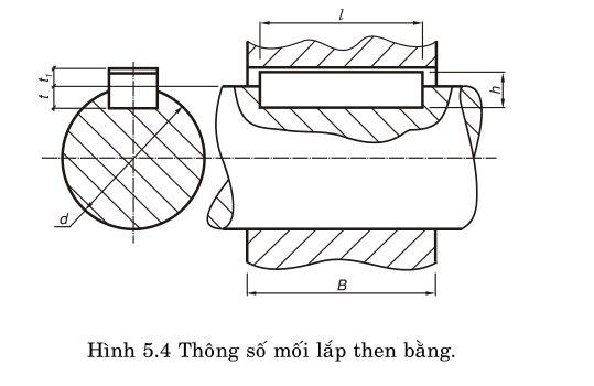 then-bang1