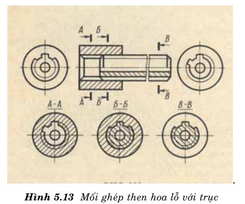 then-hoa-8
