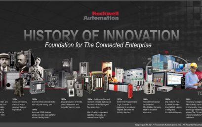 Rockwell Automation-Giải pháp tự động hóa trong công nghiệp