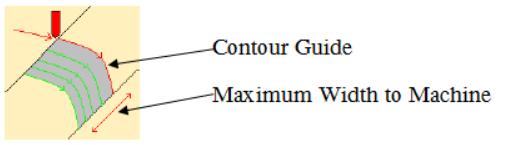 Contour Guide.