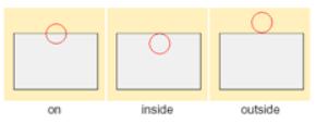 Định vị trí của dụng cụ cắt so với đường Guide Contour