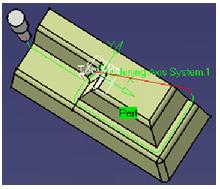 Ví dụ thiết kế chiều sâu các lớp
