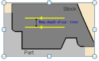 Max Depth of Cut