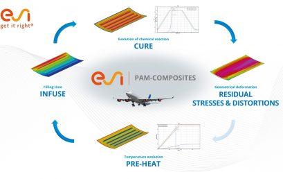 Các giải pháp phần mềm CAE của ESI Group