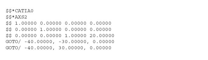 gốc toạ độOrigin(0,0,20 0