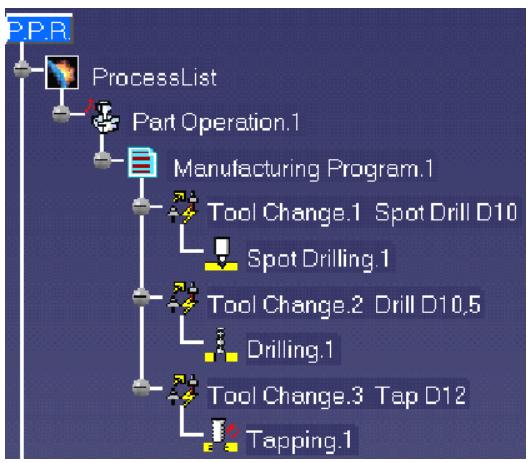 Operations trong Machining Process