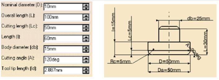 GeometryTab Pages