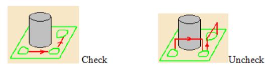 Ví dụ kiểm tra công cụ Always Stay on bottom: